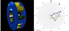 Rotors Dynamic balancing